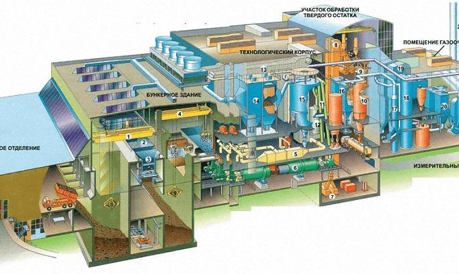 Разработка схем санитарной очистки населенных пунктов - Фото №2